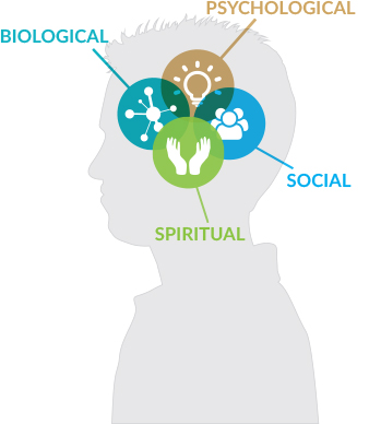 The Amen Clinics Method | The Science | Amen Clinics