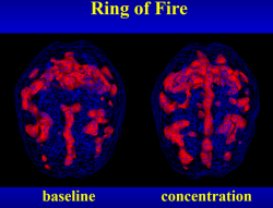 ADD_Ring Of Fire_Comparison