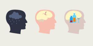 Risk Factors for Dementia